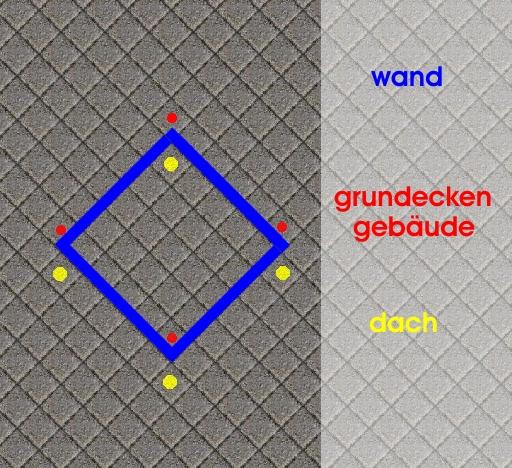 http://www.uo-pixel.de/images/pimmelbude/kl/vergleich.jpg